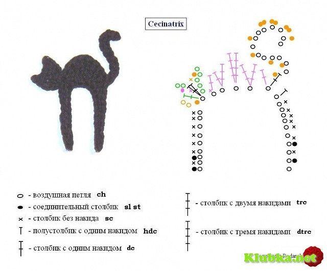 Crochet Cat - Chart | crochet | Pinterest | Apliques, Gato y Ganchillo