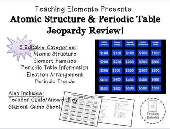 Atomic structure periodic table review periodic table alkali atomic structure periodic table review alkali metalnoble gasperiodic urtaz Gallery