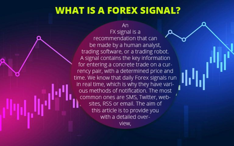 Currency Trading The Forex Market Profit Forex Signals Blog
