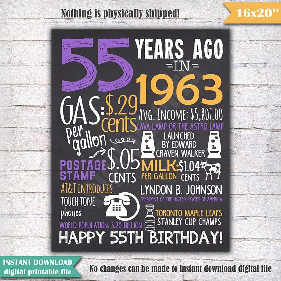 55th Birthday Chalkboard Sign Poster Printable 55 Years Ago Back In