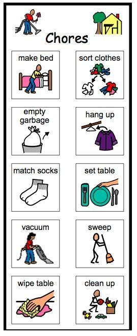 Speech and Language Home Chore Board And Cards Autism Special Needs