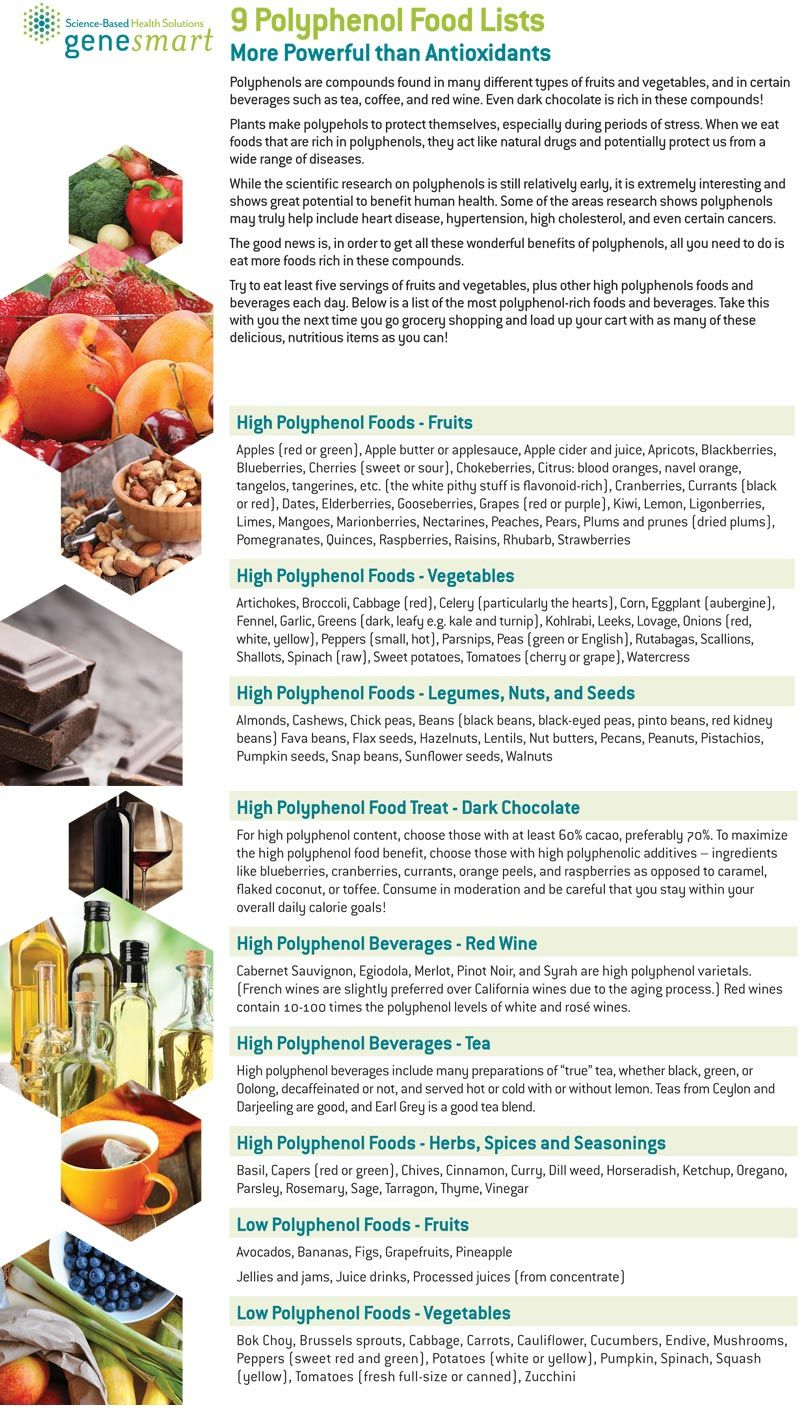 From Red Wine Applesauce Health And >> Pin On Diet Nutrition About Diet Plans Nutritional