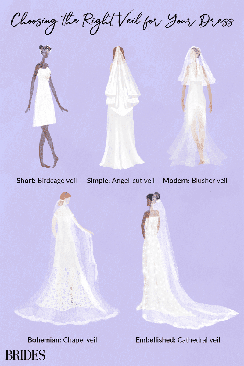 Wedding Veil Styles How To Choose The Right Length For Your Dress In 2020 Wedding Veils Short Wedding Veil Styles Veil Styles