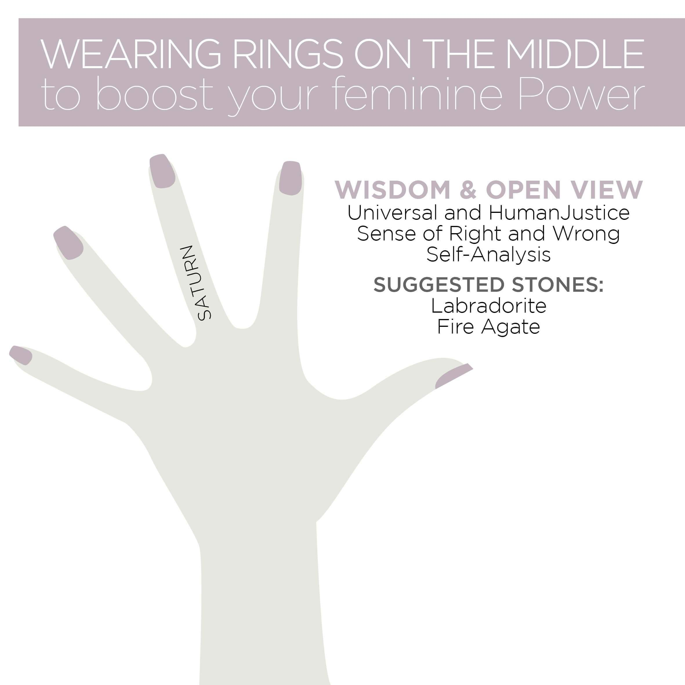 How to Enhance your Feminine Power Accordingly with Finger