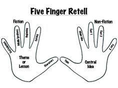 Image result for five finger retell anchor chart
