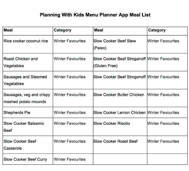 Updated free monthly menu planning template and meal list - free list sample