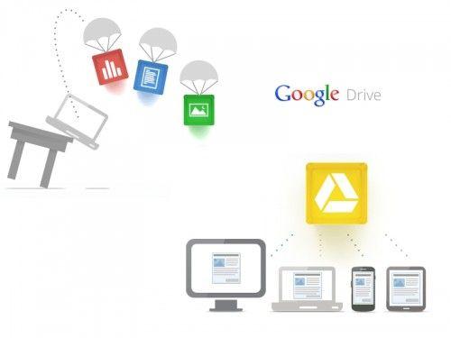 10 conseils pour pour pour tiremeilleur partGoogle Drivlog 74380f