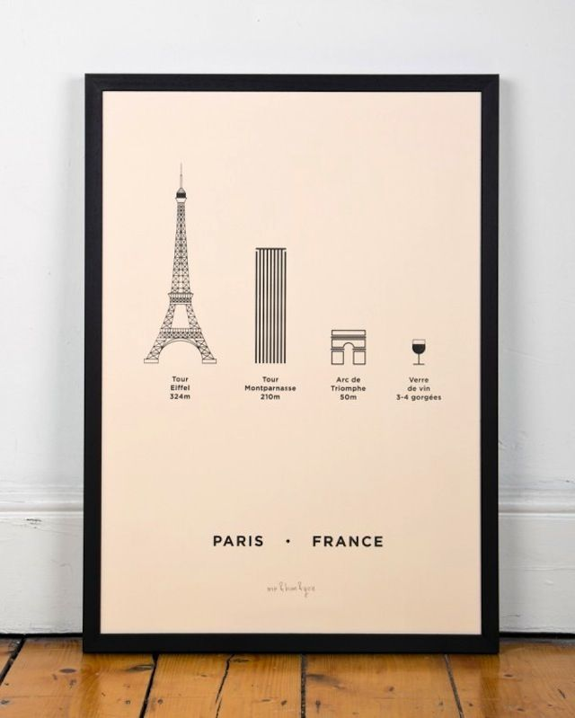 9 Posters Inspired by the Cities of the World