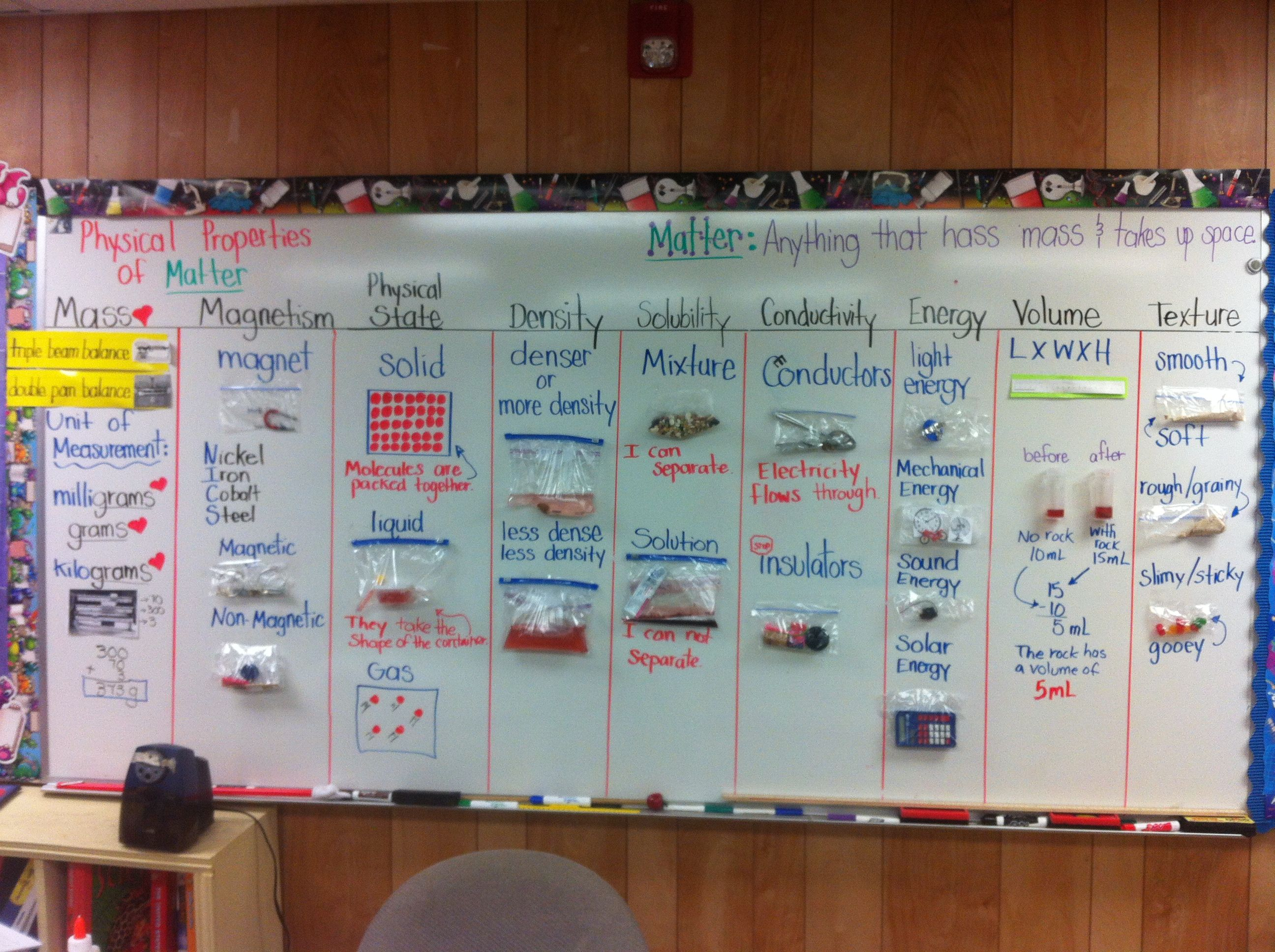 3D Word Wall of Physical Properties of Matter. It is a great ...