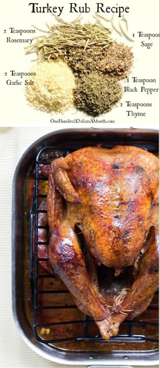 Easy Kitchen Tips – Turkey Rub Recipe