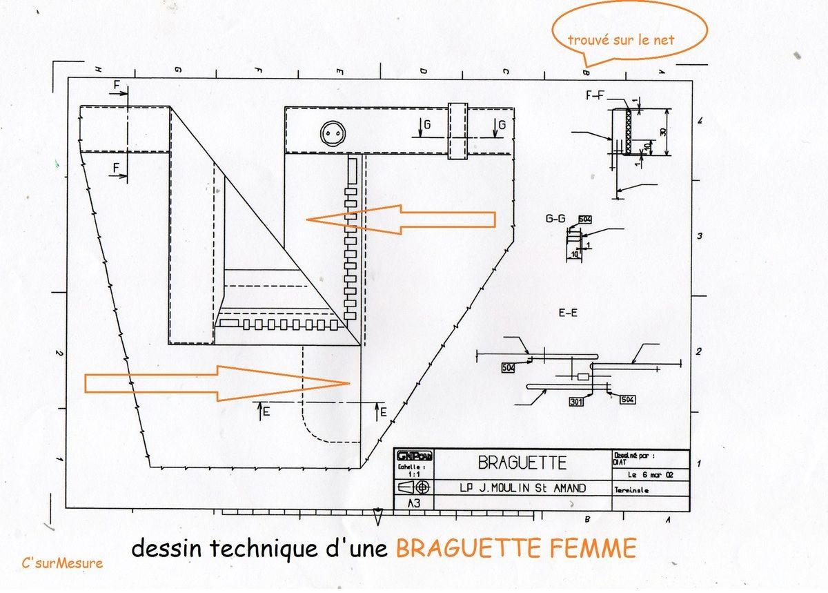 Dessin technique braguette pinterest braguette - Dessin couture ...