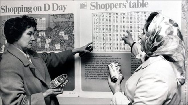 Two Women Looking At A Decimal Conversion ChartMost Shops Had