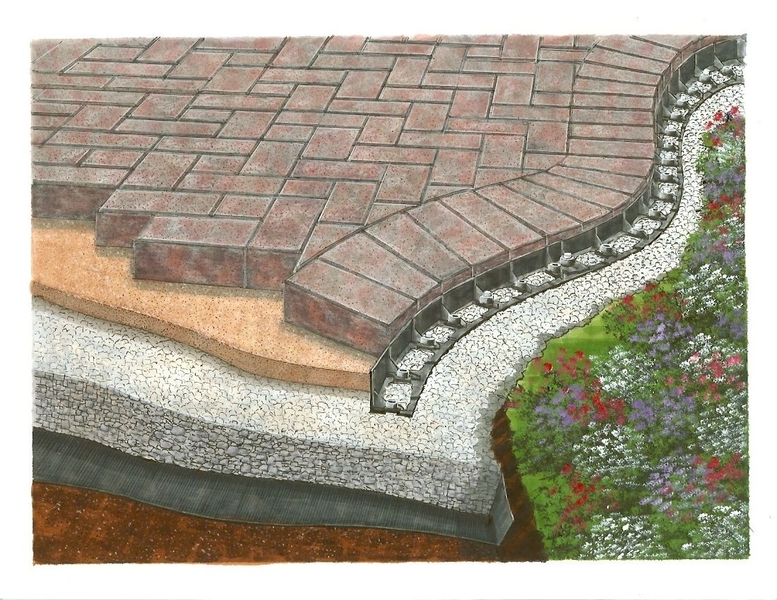 Paver Patio Design Ideas | Barrier Paver Edging Eight 8 Pack 53 6 $ 106