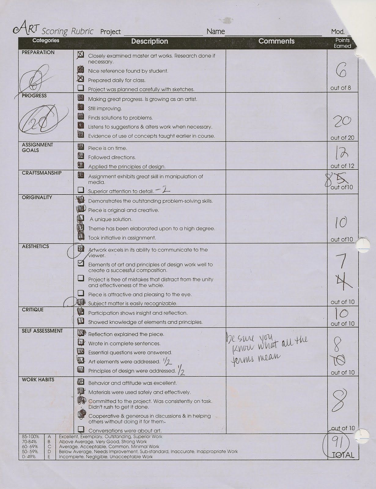 High School Self Assessment And Rubric