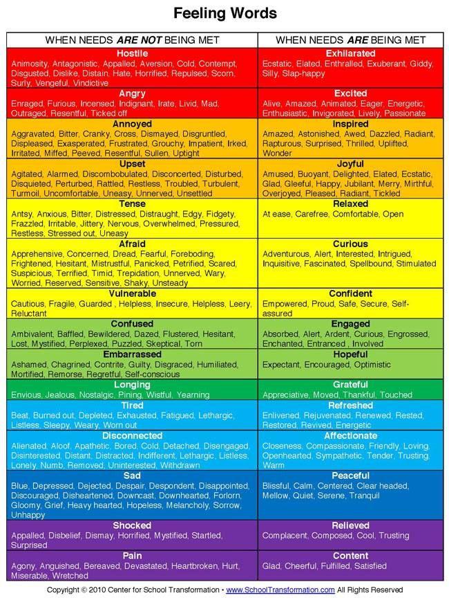 193 best English vocabulary images on Pinterest | English ...