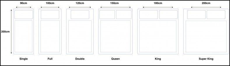 Rv Mattress Sizes Chart Finna