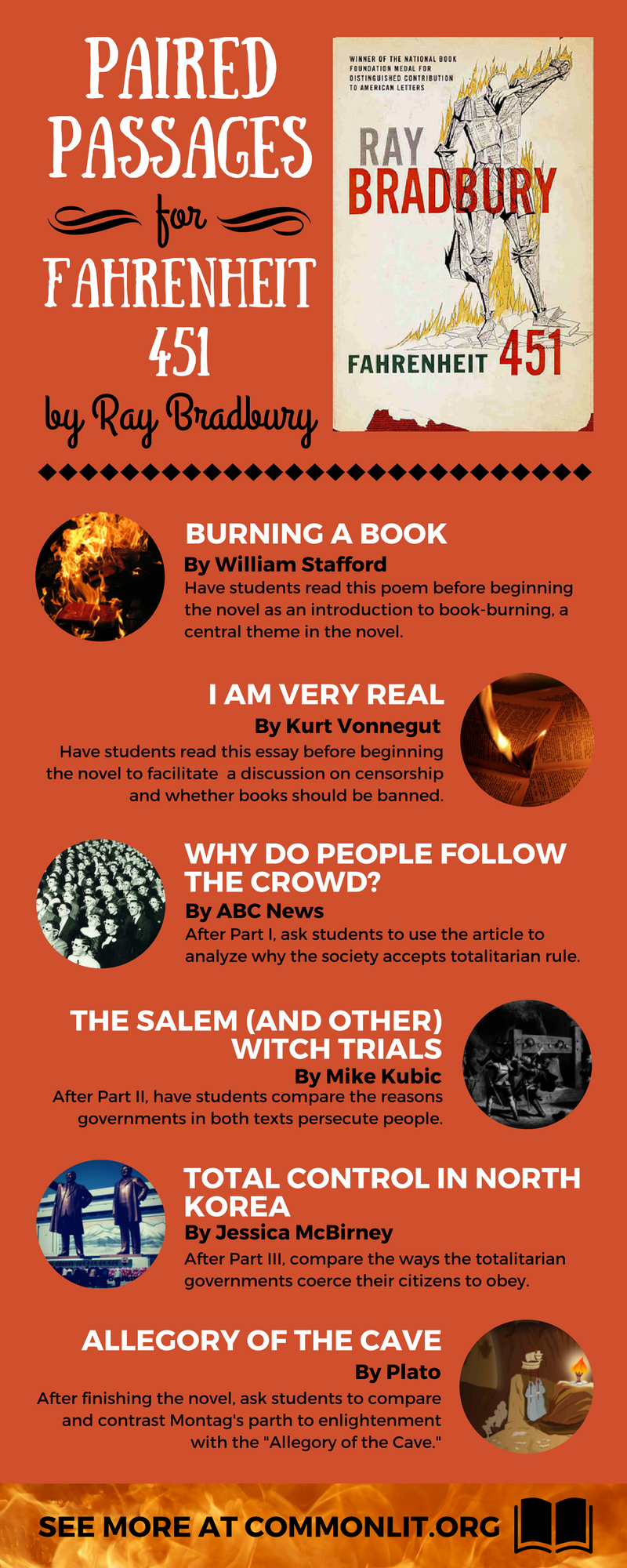 looking for supplemental readings for students reading fahrenheit  fahrenheit 451 persuasive essay topics a list of great argumentative essay topics for fahrenheit this essay is different from a persuasive essay that relies