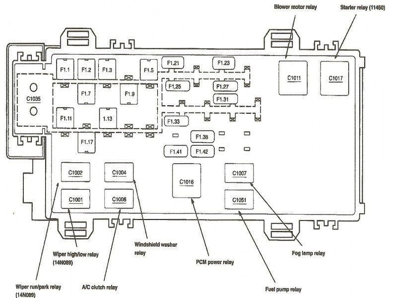 fuse box diagram ford ranger xlt also decorations rh in pinterest