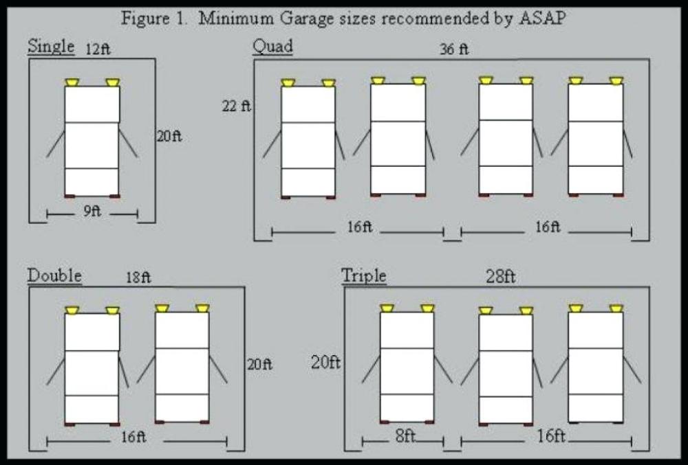 Oversized 2 Car Garage Dimensions Google Search Standard Garage Door Sizes Garage Floor Plans Garage Door Sizes