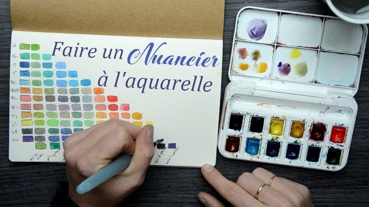 Debuter L Aquarelle Melanger Ses Couleurs Palette Aquarelle