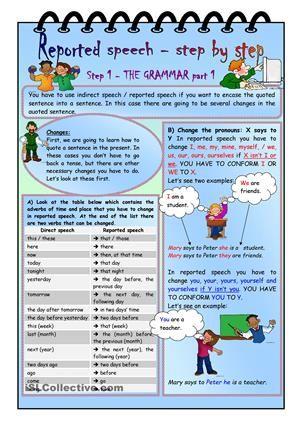 Reported speech - step by step * Step 1 * Grammar part 1 worksheet ...