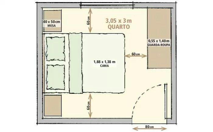 Medidas mínimas apartamentos.