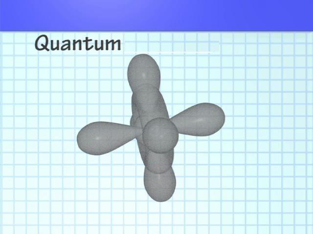 these quantum numbers are principal quantum number n