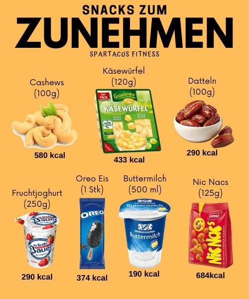 Kalorienreiche Snacks