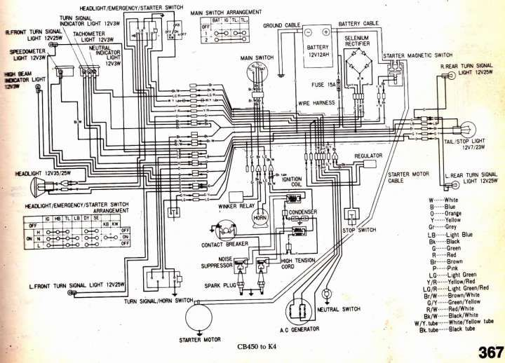 16+ Honda Gx270 Electric Start Wiring Diagram - Wiring Diagram -  Wiringg.net | Diagram, Bad boys, Circuit diagram | Gx270 Honda Ohv Engine Diagram |  | Pinterest