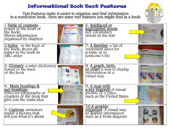 Informational Book AND Internet Text Features Charts-Grade 3 ...