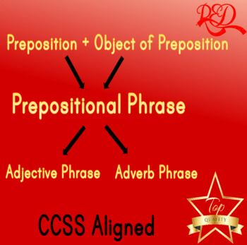 examples of adjective phrases and adverb phrases