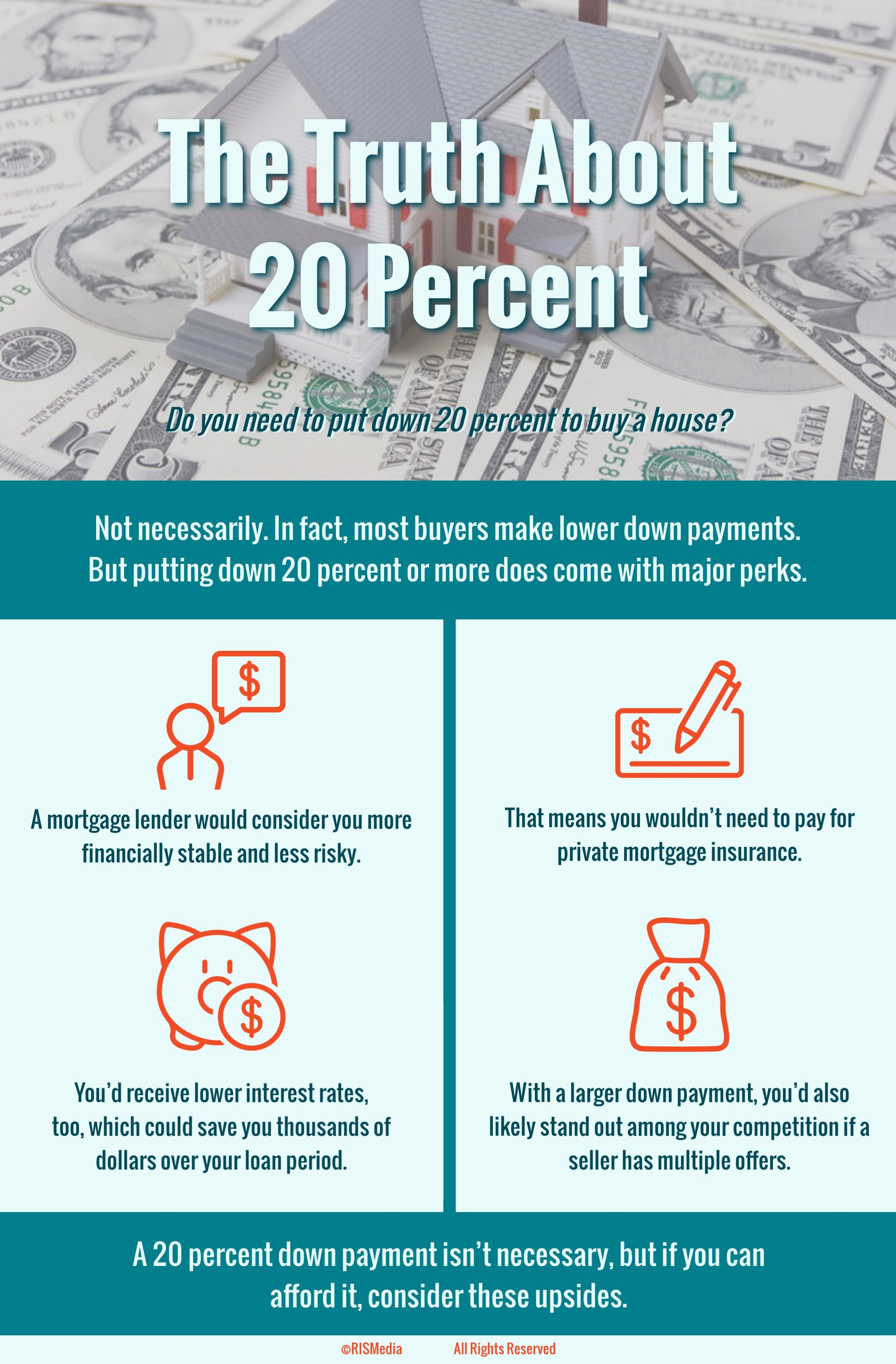 A 20 percent down payment isn't necessary, but if you can afford it, consider these upsides. #TischhauserRealtyGroup #RealtorLife #RealtorMom