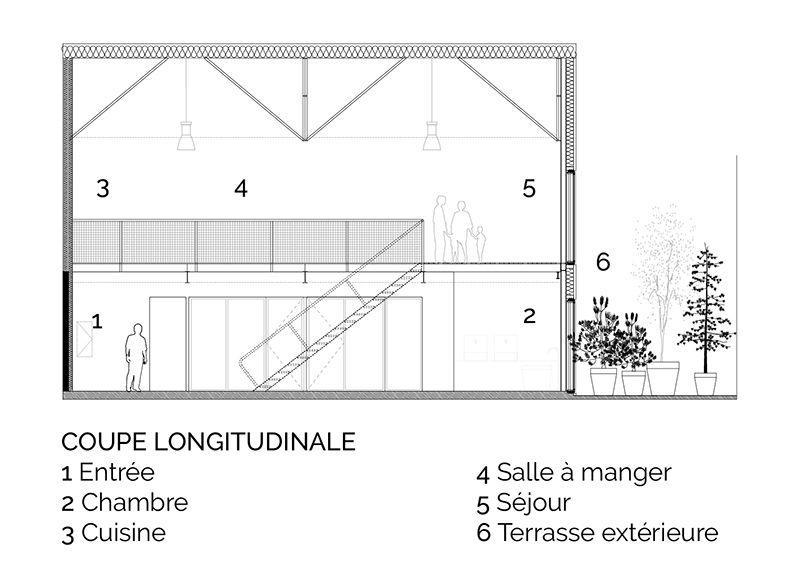 Epingle Par More Architecture Sur More Casse Cacao Tarare Sejour Cuisine Salle A Manger Terrasse
