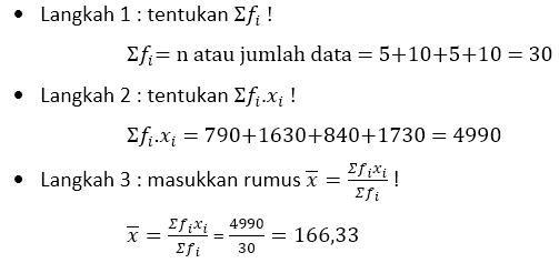 Rumus Mean Median Dan Modus Data Tunggal Dan Kelompok Matematika Belajar Sekolah