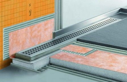 The Company Is A Progressive Manufacturer Of Waterproof Membranes Called Kerdi And An Uncoupling Membrane For Tile Schluter Shower Shower Systems Linear Drain