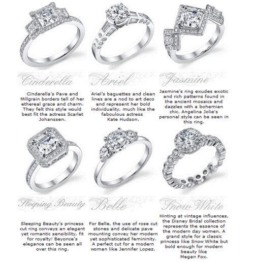 Disney princess engagement rings | Gettin Hitched | Pinterest ...