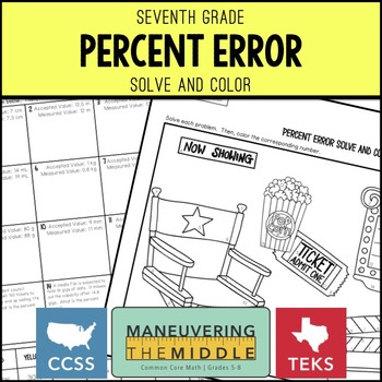 Percent Error Solve And Color Seventh Grade Color Activities