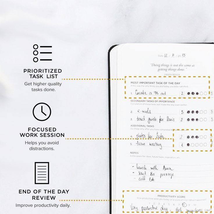 Productivity Planner Productivity Planners And Bullet - Productivity planner review