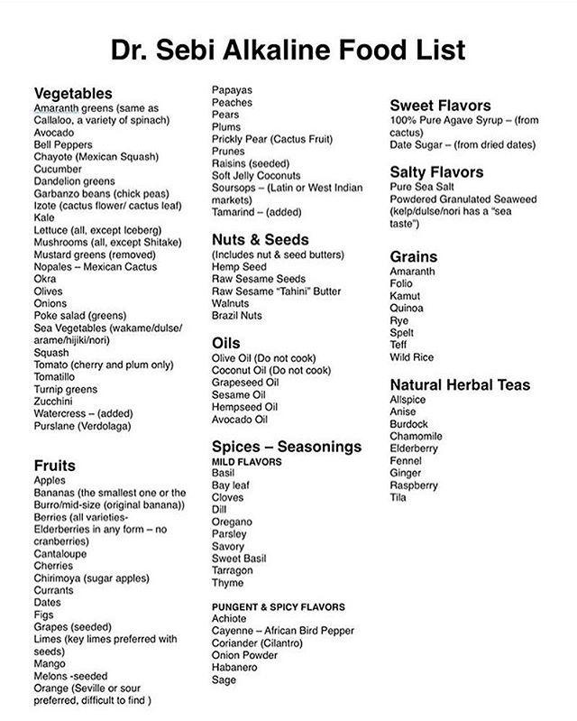 Always A Good Reference Drsebi Alkaline Healthy Eatwell Gardenlife Plantlife Vegan Growyourow Dr Sebi Alkaline Food Alkaline Foods List Alkaline Foods