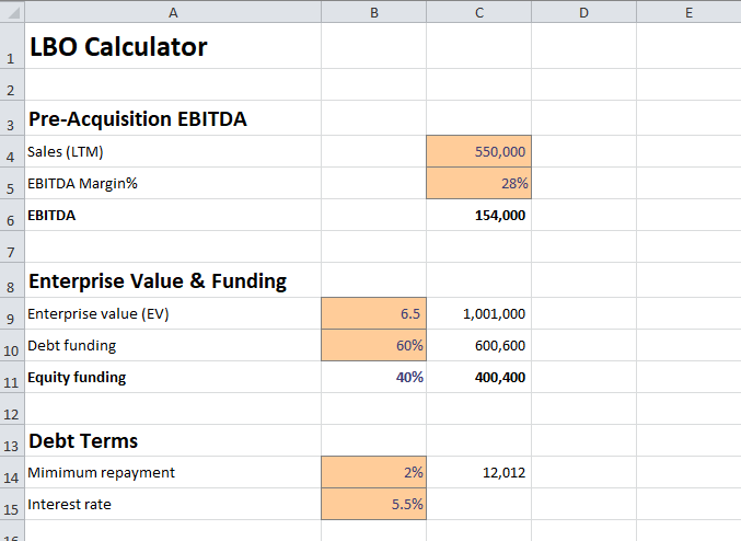 Leveraged Buyout Model Calculator | Business Plan