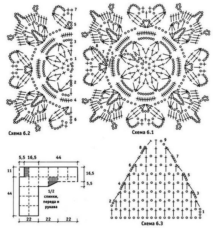 Crochet Sweater: Crochet Sweater Pattern With Beautiful