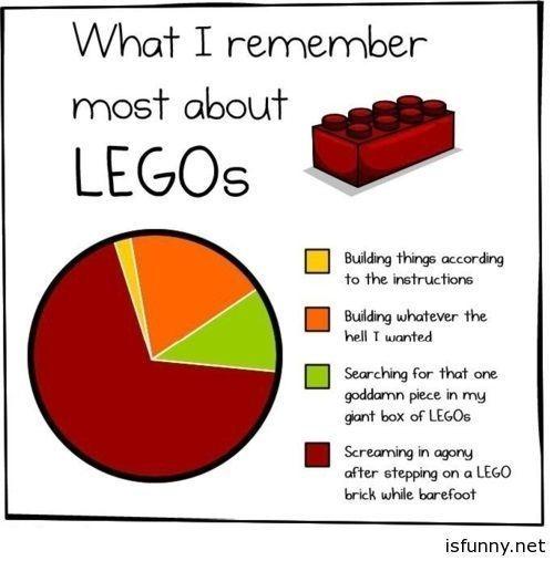 Damned Legos....