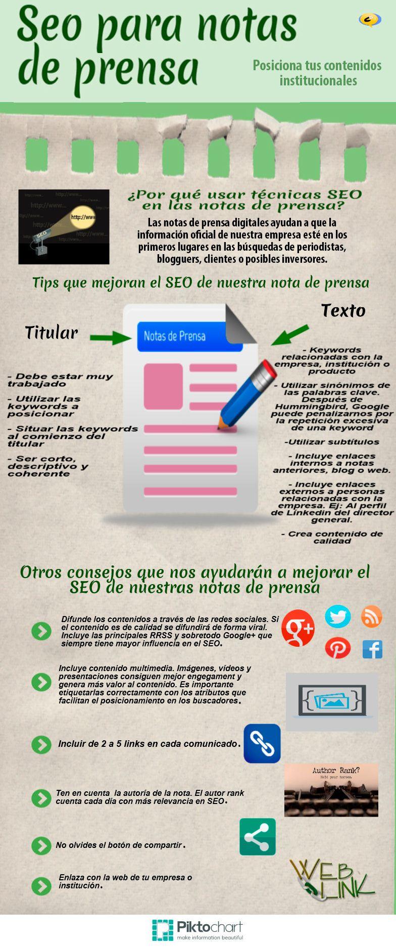 Seo Para Notas De Prensa Online Social Media Marketing Infographic Infographic Marketing Seo Marketing