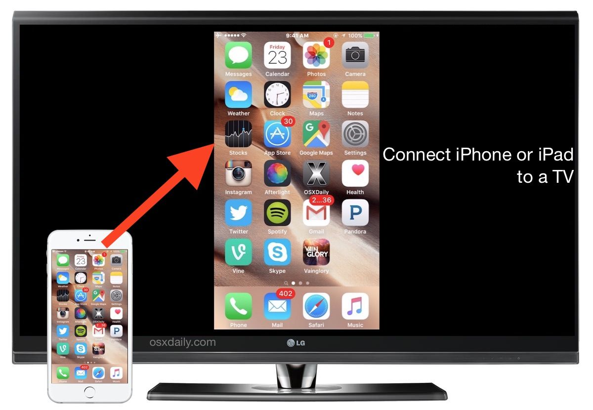 You can easily connect any iPhone, iPad, or iPod touch to a TV ...