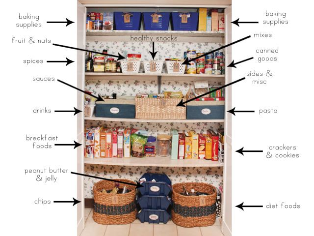 16 Smart Dollar Store Ideas To Declutter Your Kitchen Pantry