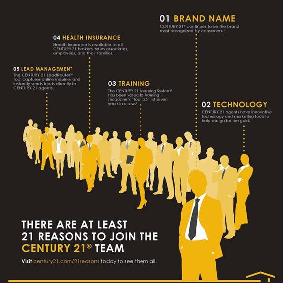 21 Reasons To Join The Team Brand Names Health 21st
