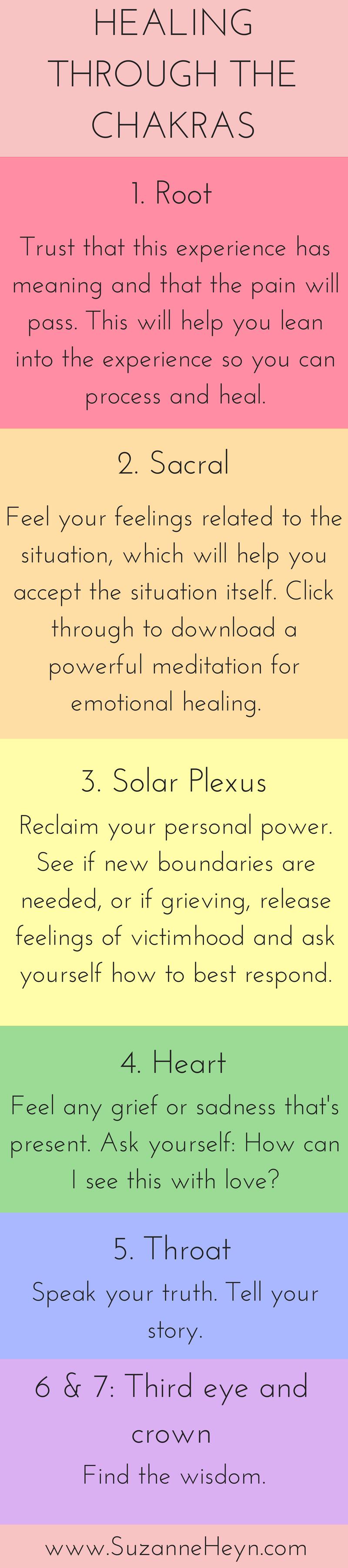 Life Changing Meditation Reiki Symbols Chakra Emotional Healing