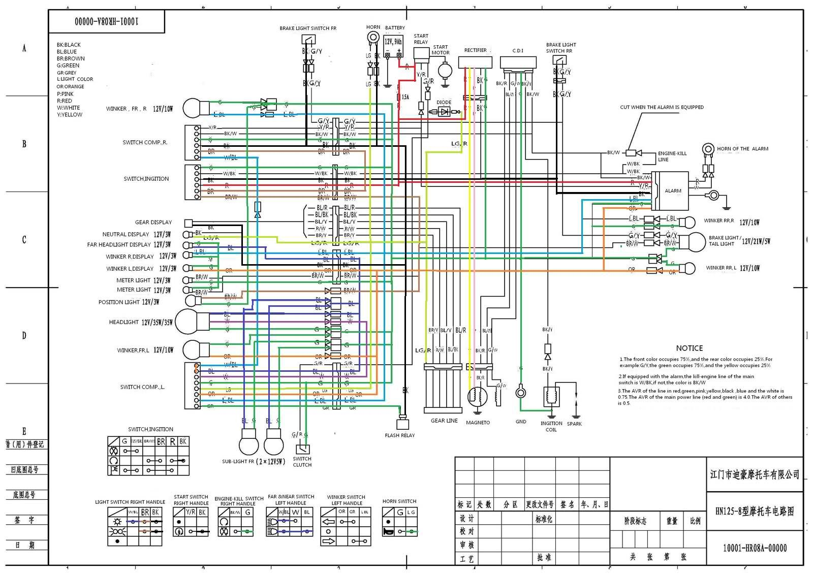 kymco agility 50 wiring diagram wiring diagram home 4 Wire Cdi Wiring Diagram