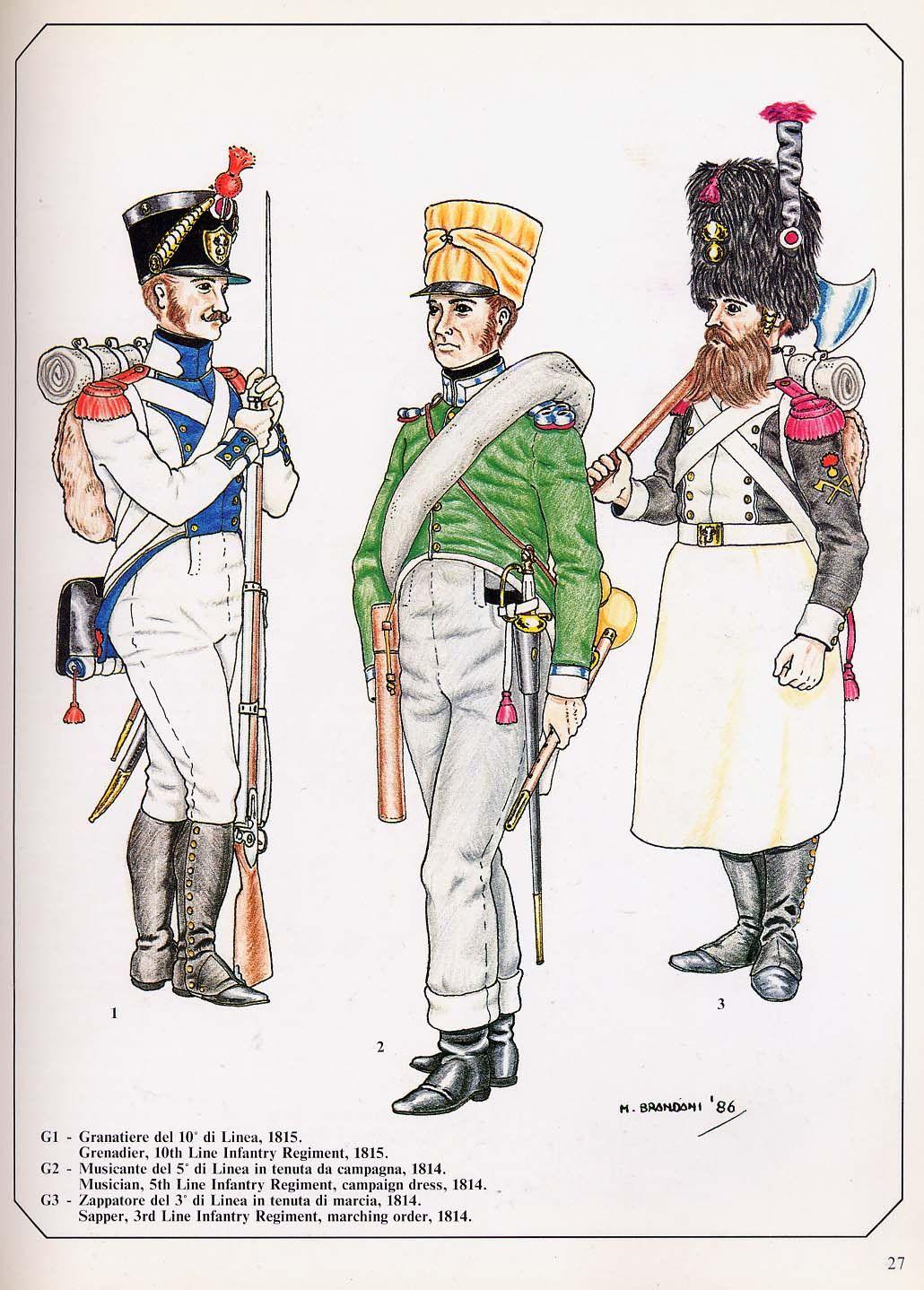 Neapolitan Army 1806-15 - Line Infantry
