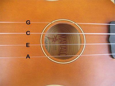 Ukulele Chord Chart Ukulele Chord Chart for Beginners Your First 3 ...